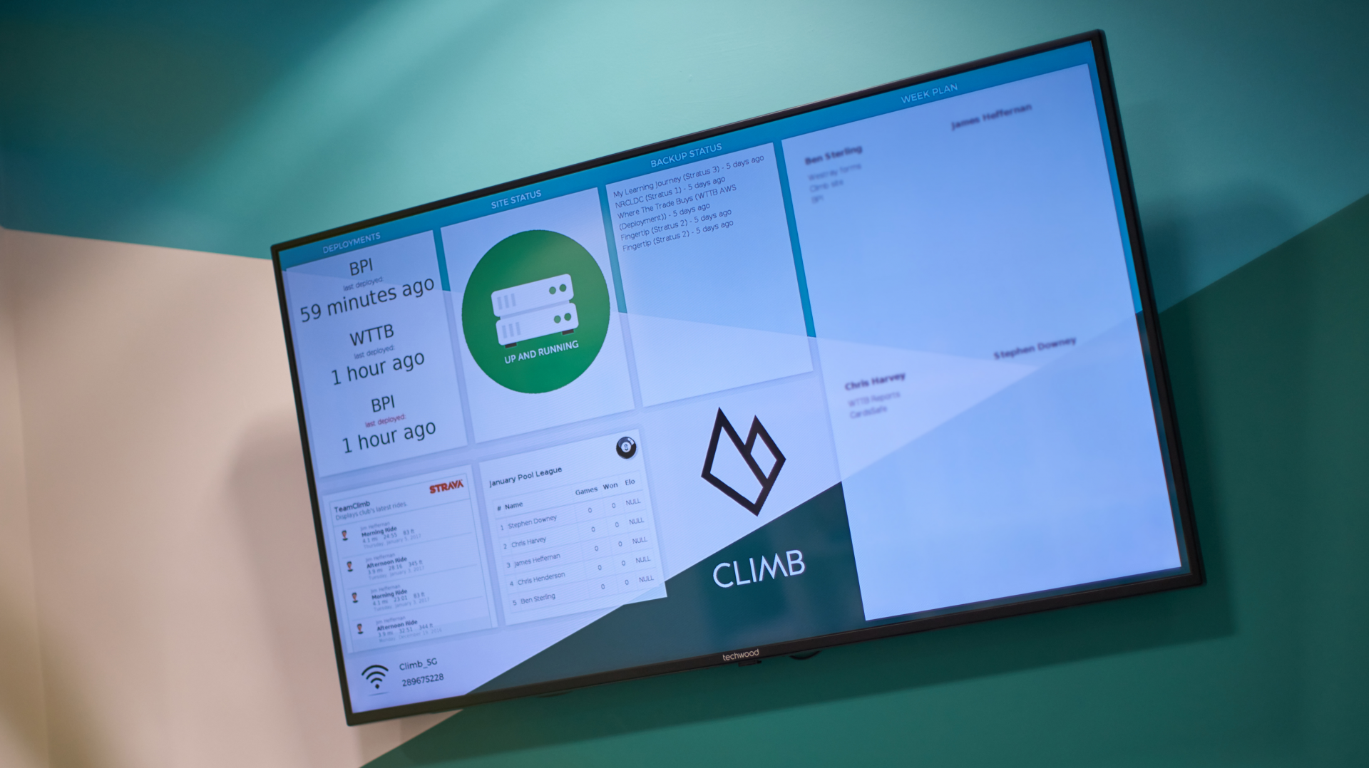 Climb's dashboard TV